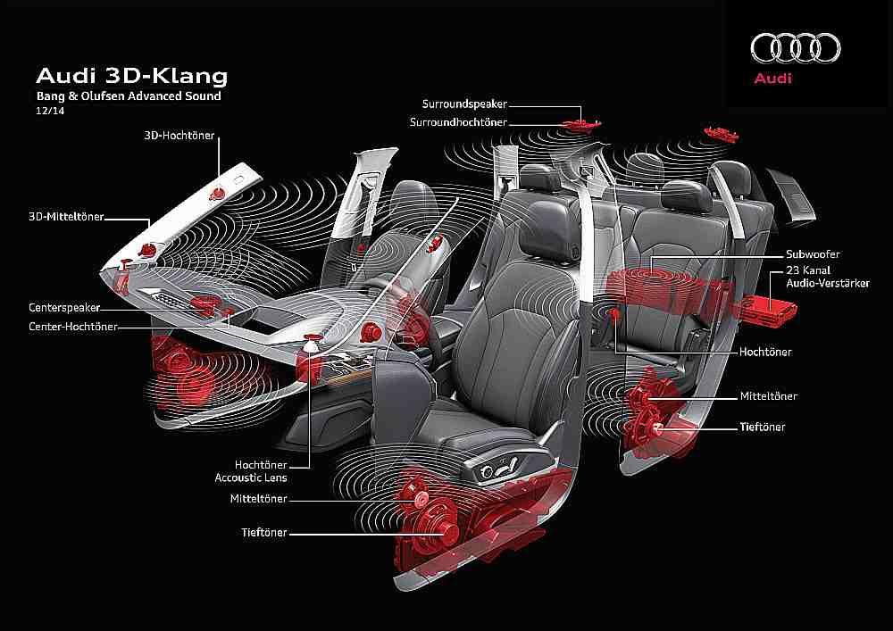Raumklang: Audi bietet in einigen modellen ab 2015 3D Sound an