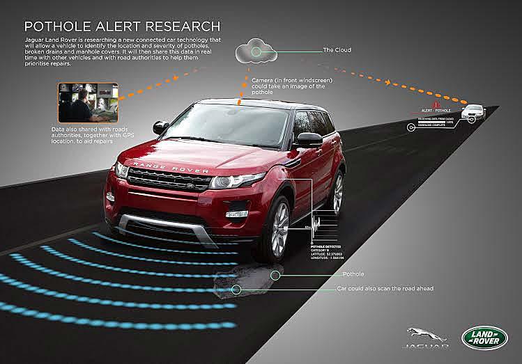 Jaguar_Land_Rover_pothole_alert_infographic