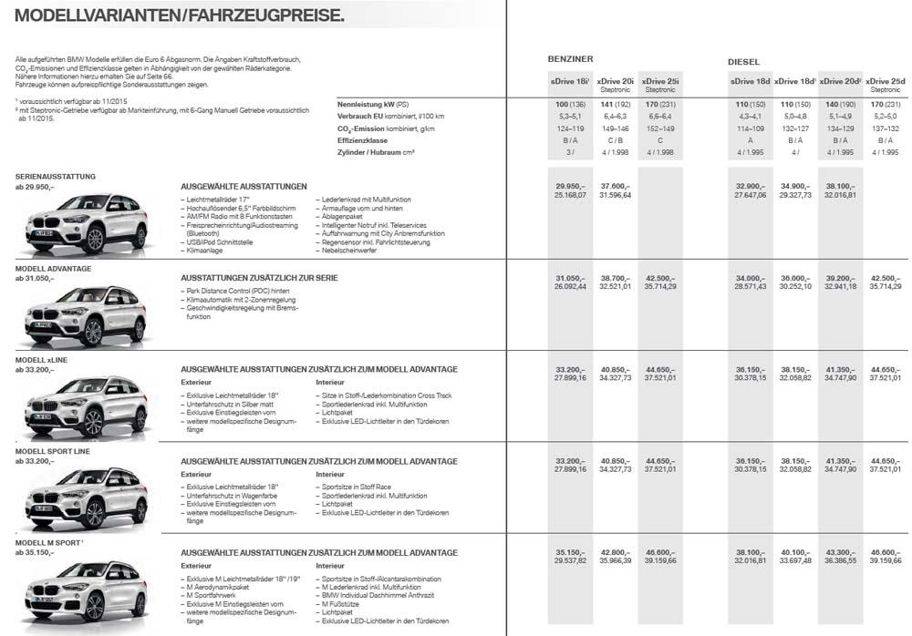 BMW X1 Preise