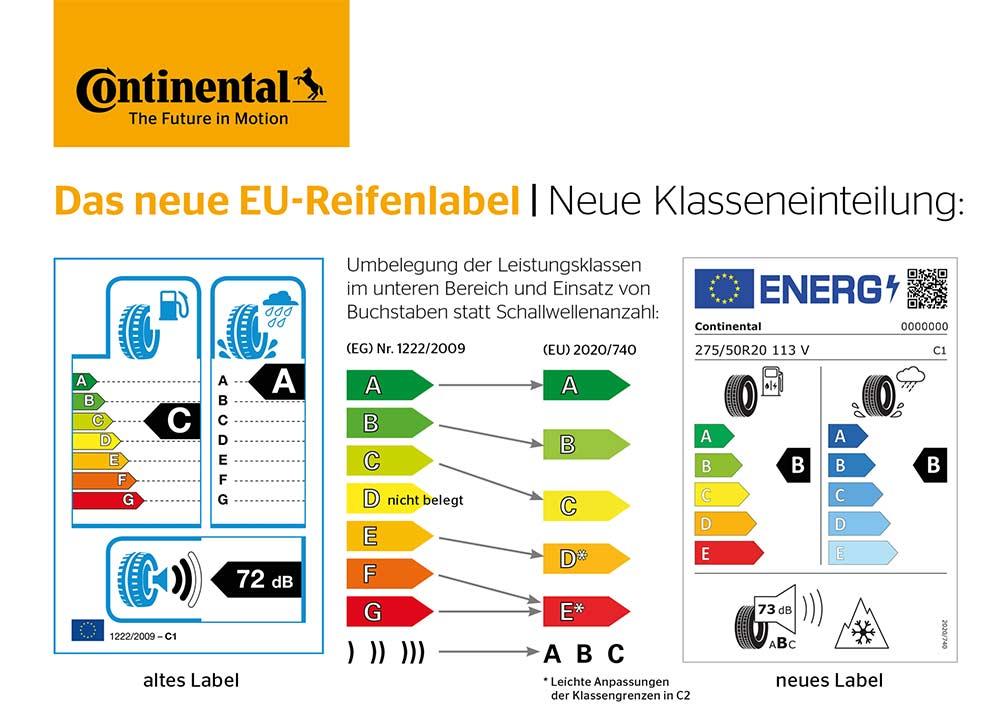 EU-Verbraucherschutz-Neues-EU-Reifenlabel
