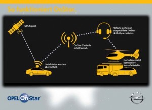 Opel-Connectivity-and-OnStar-294197
